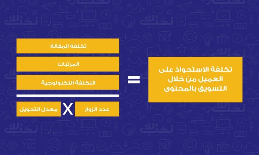 معادلة حساب CAC من جهود التسويق بالمحتوى