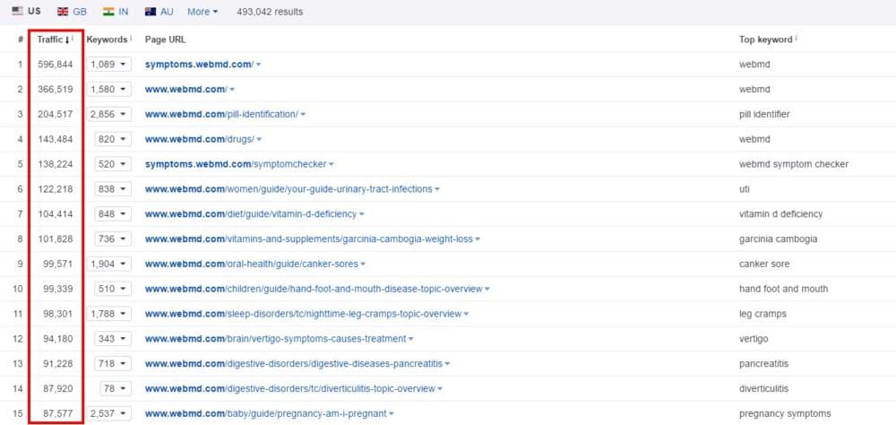 موقع WebMD كنموذج لموقع يضم ذخيرة ضخمة من المحتوى دائم الخضرة المهيأ لمحركات البحث
